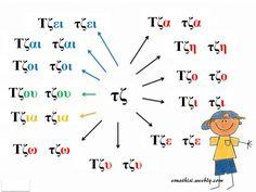 ΚΑΡΤΕΛΕΣ ΑΝΑΓΝΩΣΗΣ Β ΜΕΡΟΣ Learn Greek, Greek Alphabet, Diagram, Letters, Education, Learning, School, Studying, Letter