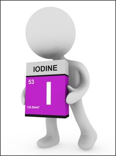 Facts About Iodine