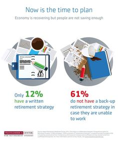 A study by @transamerica shows only 12% of people have a written retirement strategy!