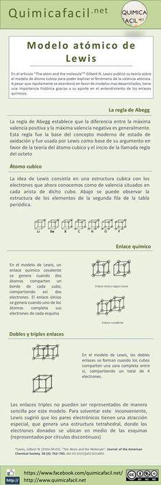 Pin by Wilberth A Gomez Silva on Quimica Pinterest - best of tabla periodica definicion de valencia