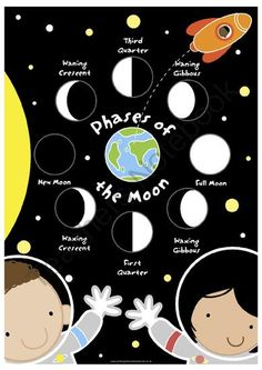 Phases of the Moon Mini Poster/Mat Pack	 from Primary Classroom Resources on TeachersNotebook.com -  (1 page)  - Review the phases of the moon with this cute mini poster.