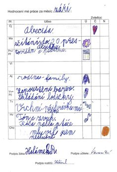 Související obrázek Bullet Journal, Education, Montessori, Teacher, Life, Biology, Professor, Teachers, Onderwijs