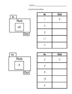 math worksheet : 1000 images about function machines on pinterest  variables  : Functions In Math Worksheets