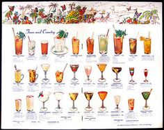 Vintage Tiki Drink Menu