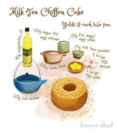 26 Ideas Cake Drawing Design Illustrated Recipe For 2019 Baking Recipes, Cake Recipes, Dessert Recipes, Sweet Desserts, Just Desserts, Logo Patisserie, Milk Tea Recipes, Royal Milk Tea, Recipe Drawing