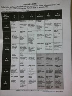 HPE Merritt: Fitness Q-Chart-Critical Thinking and Integrating Literacy tools into Physical Education! Uses Ophea's 50 Fitness activities. For use with grade 7, 8, 9 students.