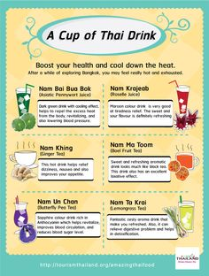 A Cup of Thai Drink
