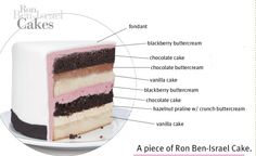 This is just amazing! He is the king of thin fondant! Way more cake than fondant. I truly love this man! <3