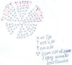 esquema del gorro tejido a ganchillo para niños simple