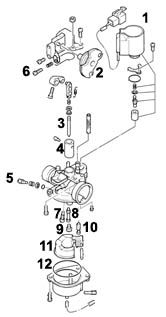 jinlun scooter wiring diagram maddog scooter wiring diagram scooter wildfire sunl znen jinlun madami benelli 50cc gy6 ...