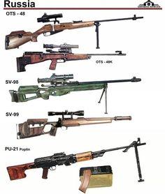 Armas de fabricacion  rusa