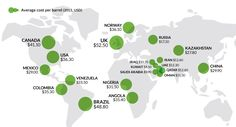 """""""Which Countries are Damaged Most by Low Oil Prices?"""" - urbanachiever77. Posted by www.EurekaKing.com"""