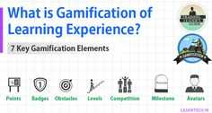 Basics of Gamification for Training Leaders- 7 Key Elements of Game Dynamics  #gamification #E-learning In India #E-learning companies in India #Corporate Training, Business Development, Custom E-learning, L&D, Learning and Development, Organization Development, Employee Development #Learning & Development #Capability #learning design studio #Learn Tech