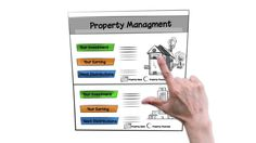We are a one stop shop agency that gives our client a hassle free and fast solution to unexpected property and tenant issues. We focus in managing the residential property asset of our clients from all angles. #RoyalHomePropertyManagement