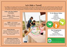 Our Way: Learning Stories Play Based Learning, Learning Through Play, Learning Centers, Learning Activities, Observation Examples, Learning Stories Examples, Early Childhood Quotes, Family Day Care, Responsive Classroom