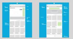 Web Wireframes - User Flow by Jana de Klerk on Creative Market