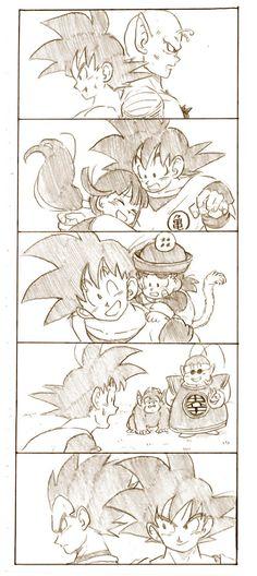 Goku's Legacy 3/5