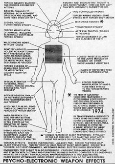 Psycho-Electronic Weapons Effects