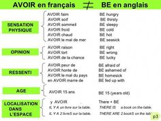 To Learn French Ideas French Learning Videos English English Teaching Materials, Teaching English Grammar, French Grammar, English Writing Skills, Teaching French, French Language Lessons, French Lessons, English Lessons, French Verbs