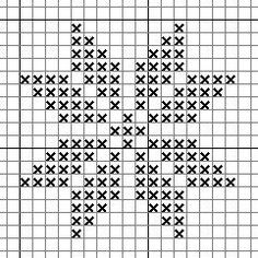 cross stitch sampler motifs are published weekly for . - Do it yourself ideas - Free cross stitch sampler designs are featured weekly for … -Free cross stitch sampler motifs are published weekly for . - Do it yourself ideas - Free cross stitch sa. Cross Stitch Samplers, Counted Cross Stitch Patterns, Cross Stitch Designs, Cross Stitching, Cross Stitch Embroidery, Hand Embroidery, Swedish Embroidery, Cross Designs, Chicken Scratch Embroidery