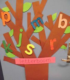 Letters leren in de kleutergroep   Klas van juf Linda