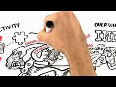 Steven Johnson - Where Good Ideas Come From