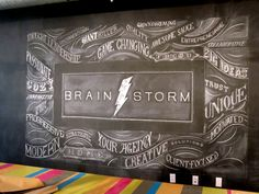 Brainstorm Chalkboard wall Unleashing Your Creative Potential and Developing New Ideas