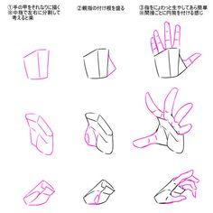 あごひげ海賊団 : 手の簡単な描き方