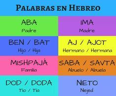 Hebreo Hebrew Quotes, Hebrew Words, Very Funny Memes, Learn Hebrew, Torah, Knowledge, Wisdom, Learning, Israel