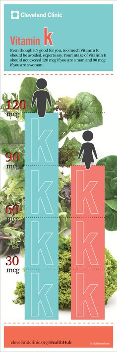 Even though it's good for you, too much Vitamin K should be avoided. #vitaminK #kale #greens
