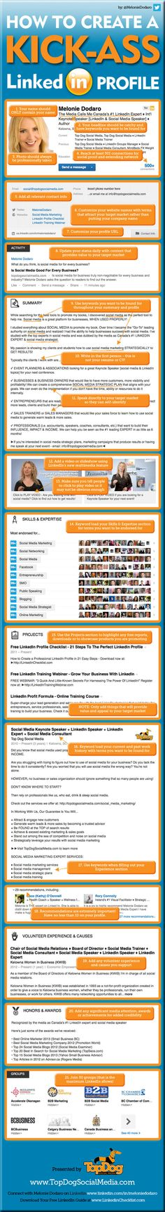 How to Create the Perfect LinkedIn Profile [Infographic]