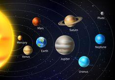 Petite Pluto - Farmers' Almanac