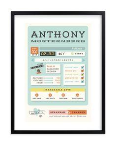 """Jelly Apps"" - Nursery Custom Art Print by chocomocacino in beautiful frame…"