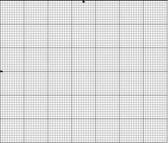 Fabulous Graph Paper Generator  You Pick Paper Size Graph Size