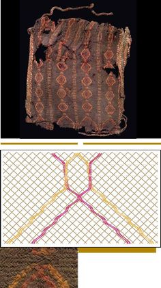 sprang - Google zoeken  This is linked to a scholarly article on Coptic hairnets with clear diagrams and explanations of the basis for patterns.  Amazingly helpful for anyone looking to do complex patternwork!