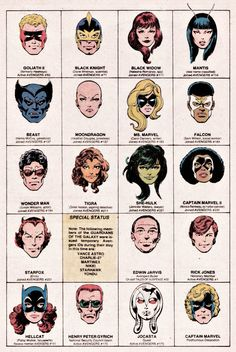 The Official Handbook Of The Marvel Universe n°1 (1983) . The Avengers files, by John Byrne and Terry Austin.