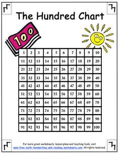 the traditional hundreds grid is a wonderful beginning math tool.