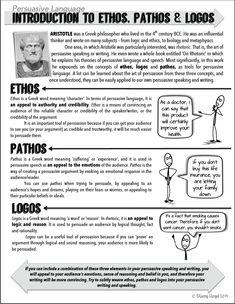 pathos essay example