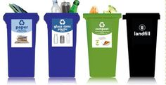 Ask Your Mayor to Join the National Solution That Helps People Recycle Right!