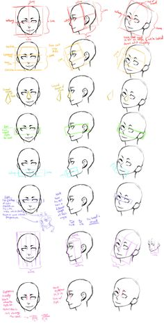 How to draw face angles