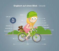 Englisch Vokabeln lernen! Lernen wichtige englische Vokabeln rund ums Fahrrad! (http://magazin.sofatutor.com/schueler) #Englisch #Vokabeln