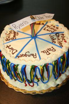 40th Birthday Party Cake!!!! 40th Birthday Cakes, 40th Birthday Parties, Birthday Ideas, Bee Party, Party Cakes, Party Planning, Harley Davidson, Cake Recipes, Birthdays
