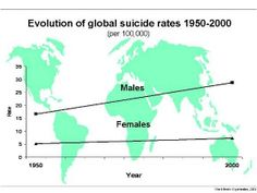 Global Suicide Rates