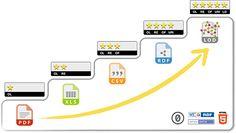 Informace o plánu Tima Bernerse-Lee na 5-hvězdičková otevřená data