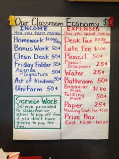 Anchor Charts to Help Teach Financial Literacy to Your Students Financial Literacy Anchor Charts to Teach Money Skills to Your StudentsFinancial Literacy Anchor Charts to Teach Money Skills to Your Students Classroom Money System, Classroom Rewards, 5th Grade Classroom, School Classroom, Classroom Organization, Future Classroom, Classroom Ideas, Monopoly Classroom, Classroom Rules