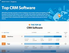 The 10 Best Free and Open Source CRM Software Solutions - Capterra Blog