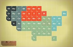 A Periodic Table of the USA by Lekan Jeyifous