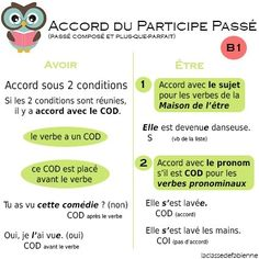 Printing Pattern Simple How To Learn French At Home Referral: 8098987561 French Language Lessons, French Language Learning, French Lessons, French Class, French Flashcards, French Worksheets, French Teaching Resources, Teaching French, How To Speak French