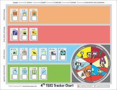 4th Grade TEKS Tracker Chart