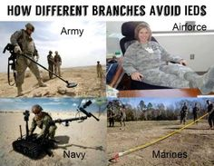 How different branches avoid IEDs